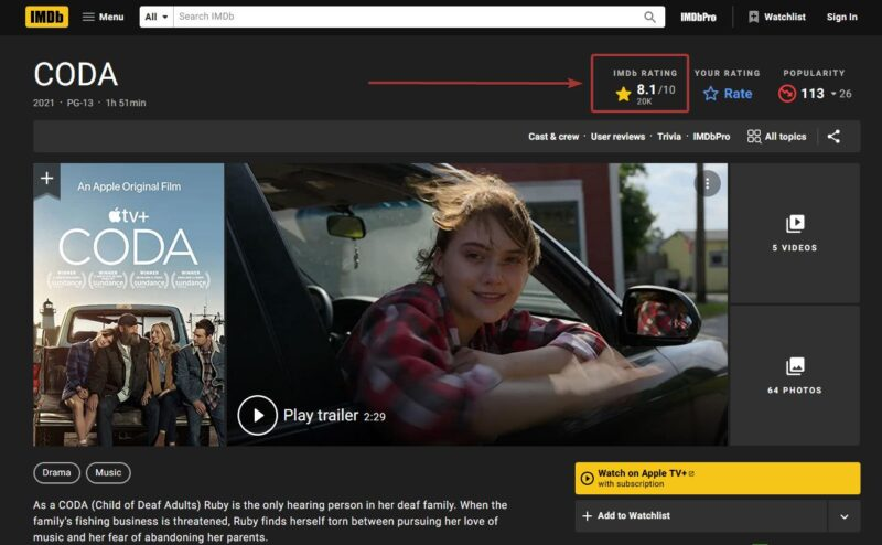 Screenshot of IMDb's page on 'CODA' with a rating of 8.1/10