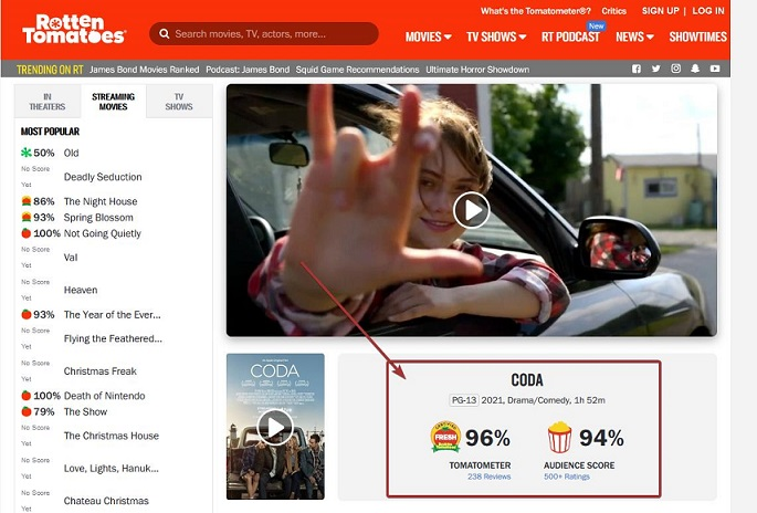 Screenshot of 'Rotten Tomatoes' review of CODA with a 96% and 94% positive rating